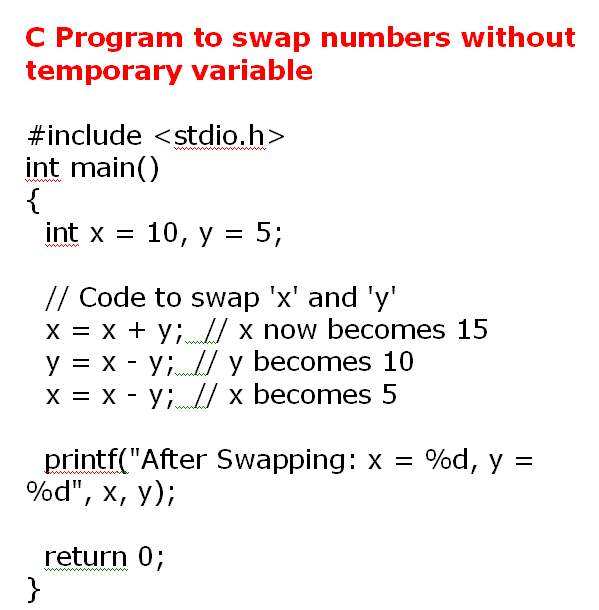 swapping program in c